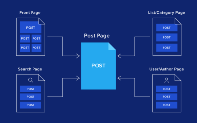 CMS Web Design: A Guide to Dynamic Content Applications